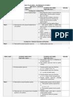 Mathematics Yearly Plan F4 2013