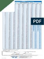 Tabela_-_Temperatura_x_Pressao_R-12_R-22_R-134a_R-502_R-507_R-404a_R-407c