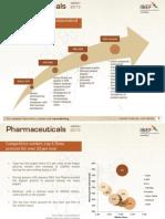Pharmaceuticals Analysis IBEF