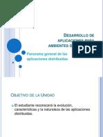 Unidad i Panorama General de Las Aplicaciones Distribuidas