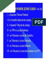 d.const Poder Judiciario