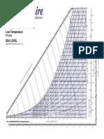 RenewAire - Low Temp Pscychrometric Chart
