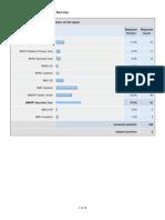 CIS Clinician Satisfaction Survey
