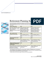 retirement planning key numbers
