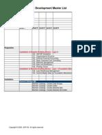 SAP-QM-Master List.xls