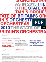 ABO the State of Britains Orchestras
