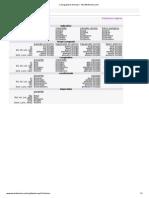 Coniugazione Di Forzare - WordReference