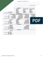 Coniugazione Di Fissare - WordReference