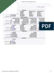 Coniugazione Di Fischiare - WordReference
