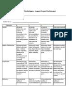 multigenre rubric sheet