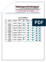 List of Candidat(26!02!2014)