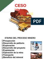 Proceso Minero