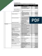 Rencana Pengadaan TA2012