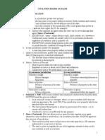 Civil Procedure Outline Personal Jurisdiction