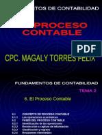 El_Proceso_ContableORGANIZACION.ppt