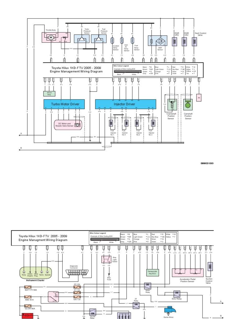 Toyota Hilux Wiring Diagram 2005 Electricity 2007 Stereo Pdf Rh Scribd Com Radio