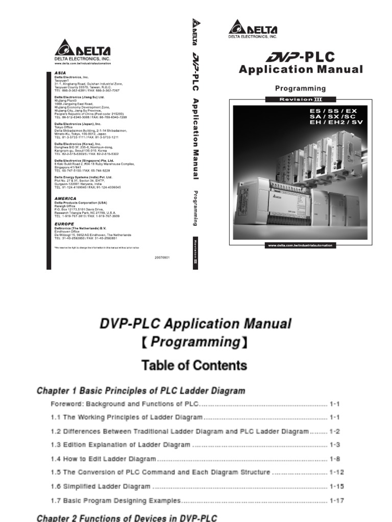 DVP-PLC Application Manual 【Programming】 Table of Contents