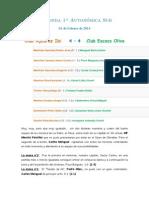 2014 Crónica 4ª Ronda 1ª Aut Sur Ibi 4-4 Oliva
