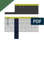 Tabela de Turnos - Rodrigo