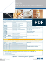 Ch 03-02 - Products - Dairy Cultures Product List