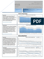Ocean City MD Real Estate Market Report - Feb. 2014