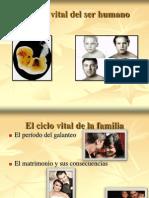 Ciclo Vital de La Familia y El Individuo