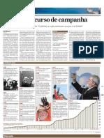 PETR-2009!09!01-Lula Faz Discurso de Campanha