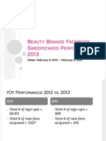 Beauty Brands 2013 Offerpop Results