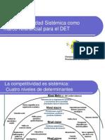 Competitividad sistemica