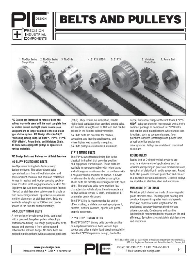 Section 5 bets | Belt (Mechanical) | Mechanical Engineering