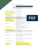 Régimen de Correlatividades de Licenciatura en Psicología