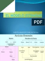 EL MODELO ESTANDAR.pptx
