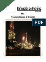RP Tema 2. Productos y procesos de refinación