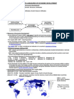 18. Global Economic Development