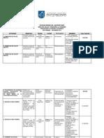 Presupuesto 2013-II Periodo Bienestar UNiversitario - Salud y Desarrollo (1) (1) (1)