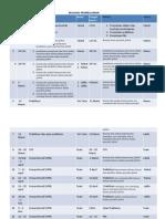 Penyakit Global_realisasi Pembelajaran 2014