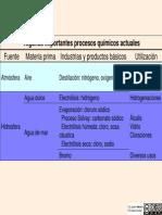 111l_Procesos_Quimicos