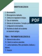Tipos de Bioreactores Mapa Conceptual