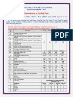 BSNL PostPaid Plans - January 2014