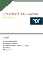 08 Collaboration Diagram