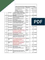 dietcet_list_of_colleges_telugu_medium(1).pdf