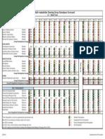MSG Scorecard Jan. 2014.pdf