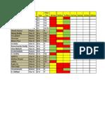 PCR Details 31-12-13
