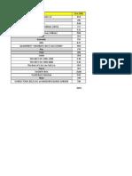 Daftar FLAC 9 Januari 2013