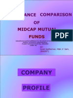 Performance Comparison of Midcap Mutual Funds