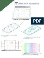 ADAPT-Modeler PT Design Process