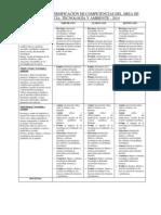 CARTEL DE DIVERSIFICACIÓN DEL PCI 2014