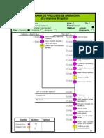 Diagrama de Proceso de la Operación