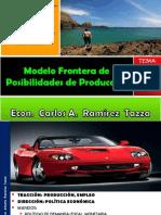 002 Modelo Frontera de Posibilidades de Producción