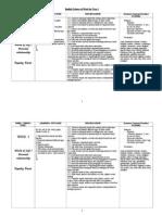 English Scheme of Work for Year 5 kbsr